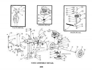 Huskee Log Splitter Parts Diagram