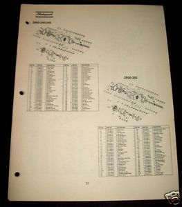 Shakespeare Fishing Reel Parts Sheets Schematics on PopScreen