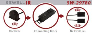 IR Repeater Kit 4 Dual Emitters Control 8 Hidden Devices