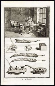 16 Antique Prints Writing Implement Quill Alphabet Ink Bottle Diderot 1751