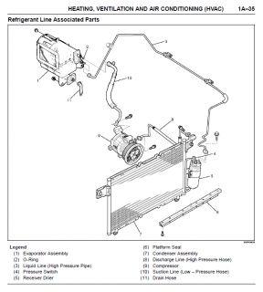 Vauxhall Frontera B Workshop Service Repair Manual