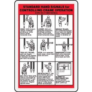Emedco Crane Operation Hand Signals Wallet Card: Industrial & Scientific